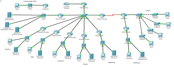 Comnet It Solutions Inc Networking Solutions
